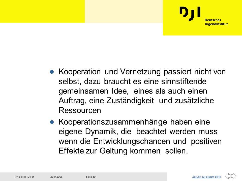 Zurück zur ersten Seite29.9.2006Angelika DillerSeite 39 l Kooperation und Vernetzung passiert nicht von selbst, dazu braucht es eine sinnstiftende gem