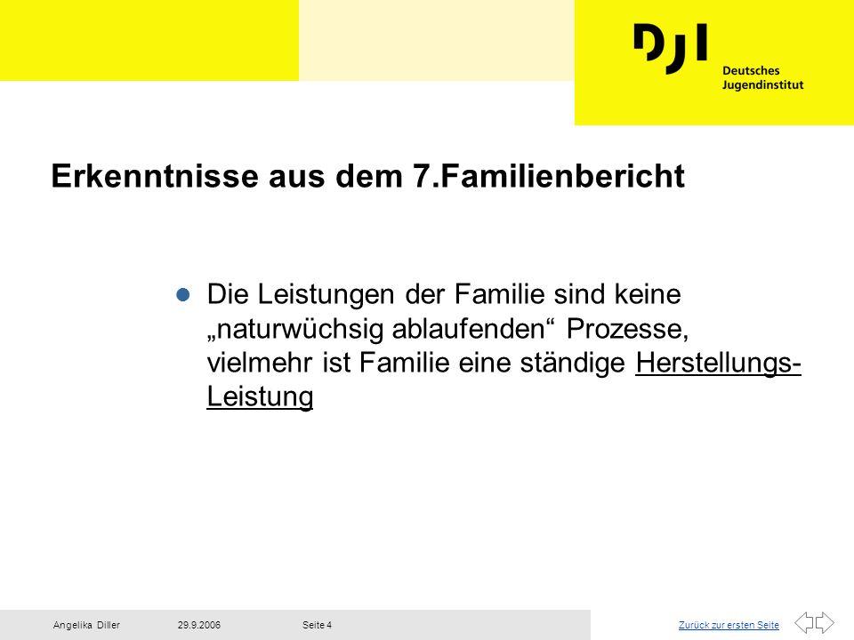 Zurück zur ersten Seite29.9.2006Angelika DillerSeite 4 Erkenntnisse aus dem 7.Familienbericht l Die Leistungen der Familie sind keine naturwüchsig abl