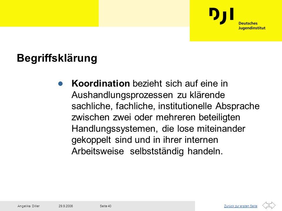 Zurück zur ersten Seite29.9.2006Angelika DillerSeite 40 Begriffsklärung l Koordination bezieht sich auf eine in Aushandlungsprozessen zu klärende sach
