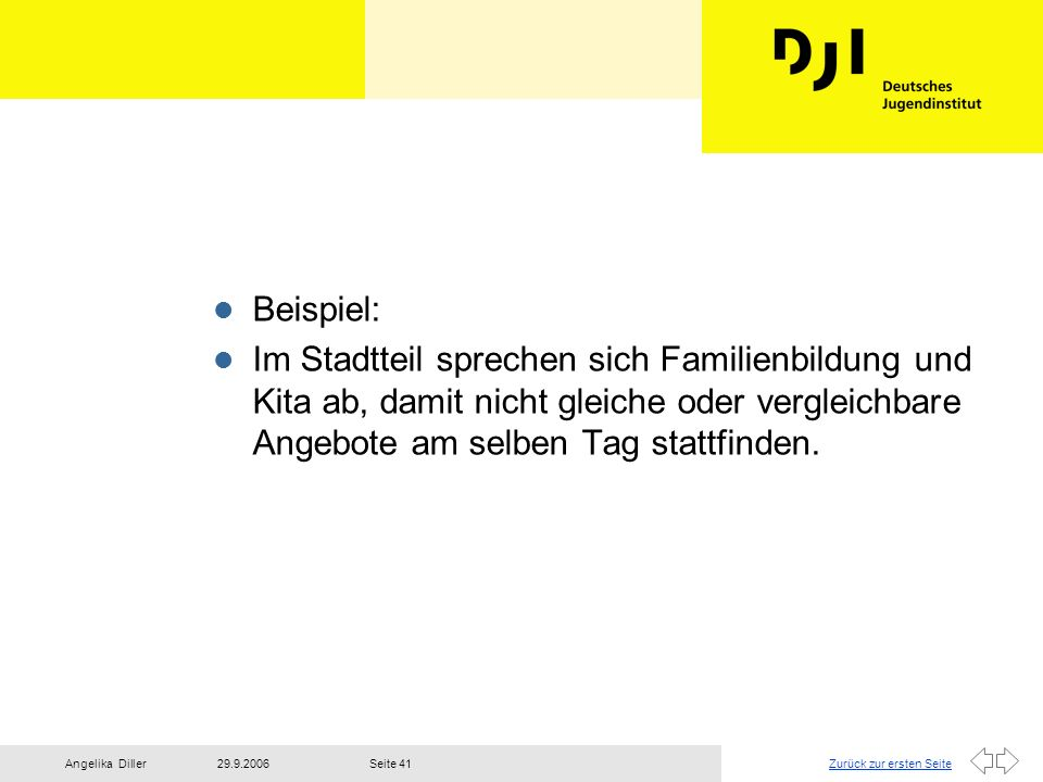 Zurück zur ersten Seite29.9.2006Angelika DillerSeite 41 l Beispiel: l Im Stadtteil sprechen sich Familienbildung und Kita ab, damit nicht gleiche oder