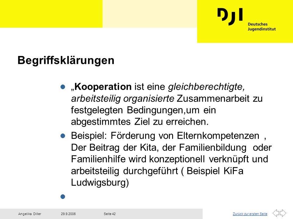 Zurück zur ersten Seite29.9.2006Angelika DillerSeite 42 Begriffsklärungen lKooperation ist eine gleichberechtigte, arbeitsteilig organisierte Zusammen