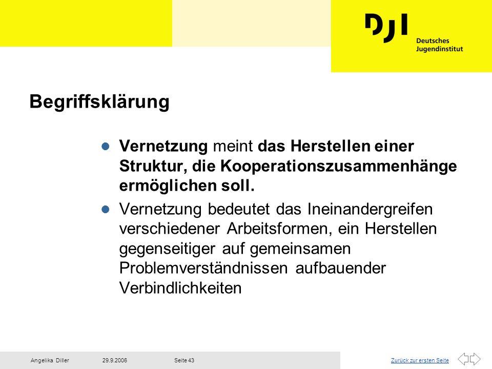 Zurück zur ersten Seite29.9.2006Angelika DillerSeite 43 Begriffsklärung l Vernetzung meint das Herstellen einer Struktur, die Kooperationszusammenhäng