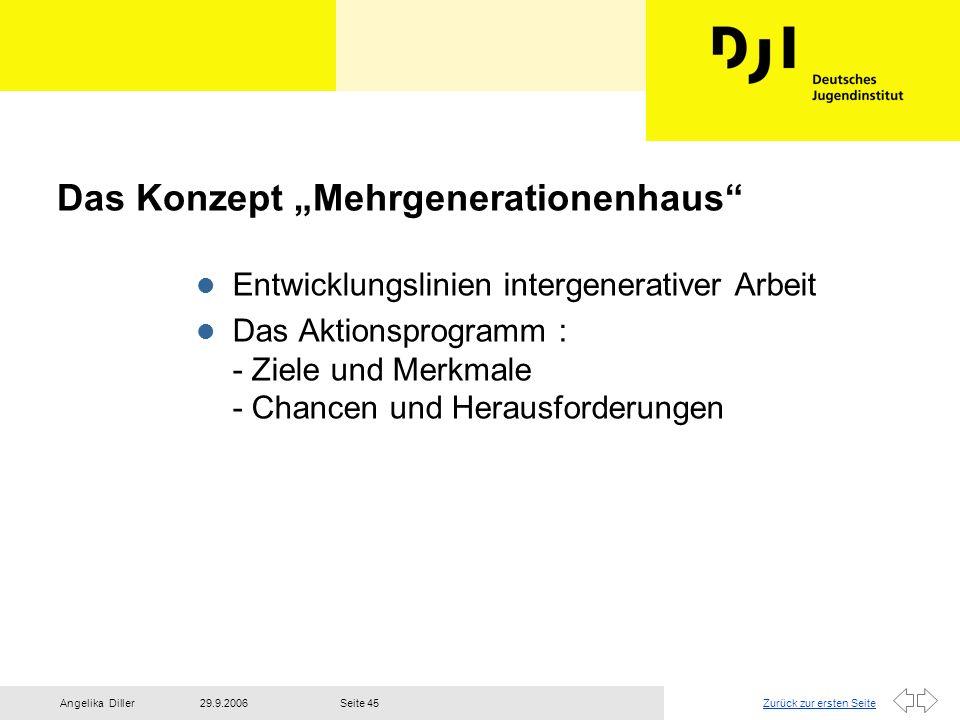 Zurück zur ersten Seite29.9.2006Angelika DillerSeite 45 Das Konzept Mehrgenerationenhaus l Entwicklungslinien intergenerativer Arbeit l Das Aktionspro