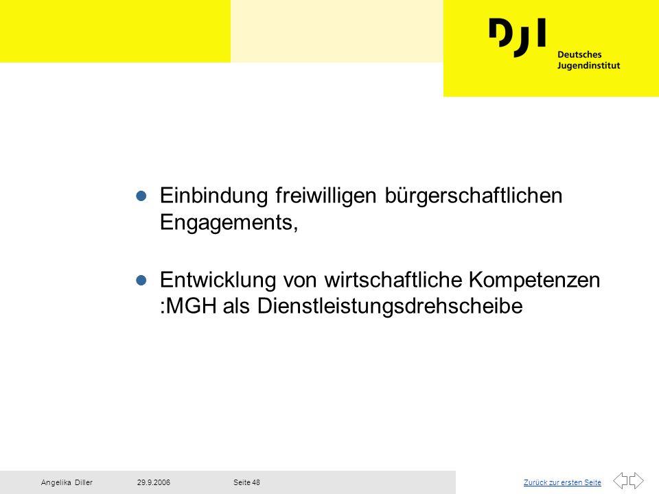 Zurück zur ersten Seite29.9.2006Angelika DillerSeite 48 l Einbindung freiwilligen bürgerschaftlichen Engagements, l Entwicklung von wirtschaftliche Ko