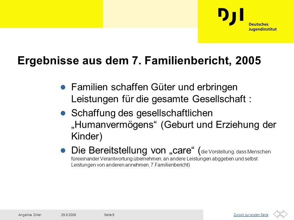 Zurück zur ersten Seite29.9.2006Angelika DillerSeite 5 Ergebnisse aus dem 7. Familienbericht, 2005 l Familien schaffen Güter und erbringen Leistungen