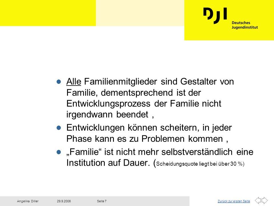 Zurück zur ersten Seite29.9.2006Angelika DillerSeite 8 Gesellschaftliche Wandlungsprozesse haben erhebliche Auswirkungen auf die Lebensgestaltung von Familien und das Heranwachsen der nachkommenden Generation.