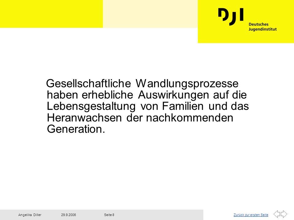 Zurück zur ersten Seite29.9.2006Angelika DillerSeite 8 Gesellschaftliche Wandlungsprozesse haben erhebliche Auswirkungen auf die Lebensgestaltung von