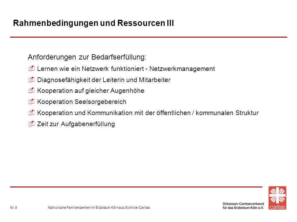 Katholische Familienzentren im Erzbistum Köln aus Sicht der CaritasNr. 8 Rahmenbedingungen und Ressourcen III Anforderungen zur Bedarfserfüllung: Lern