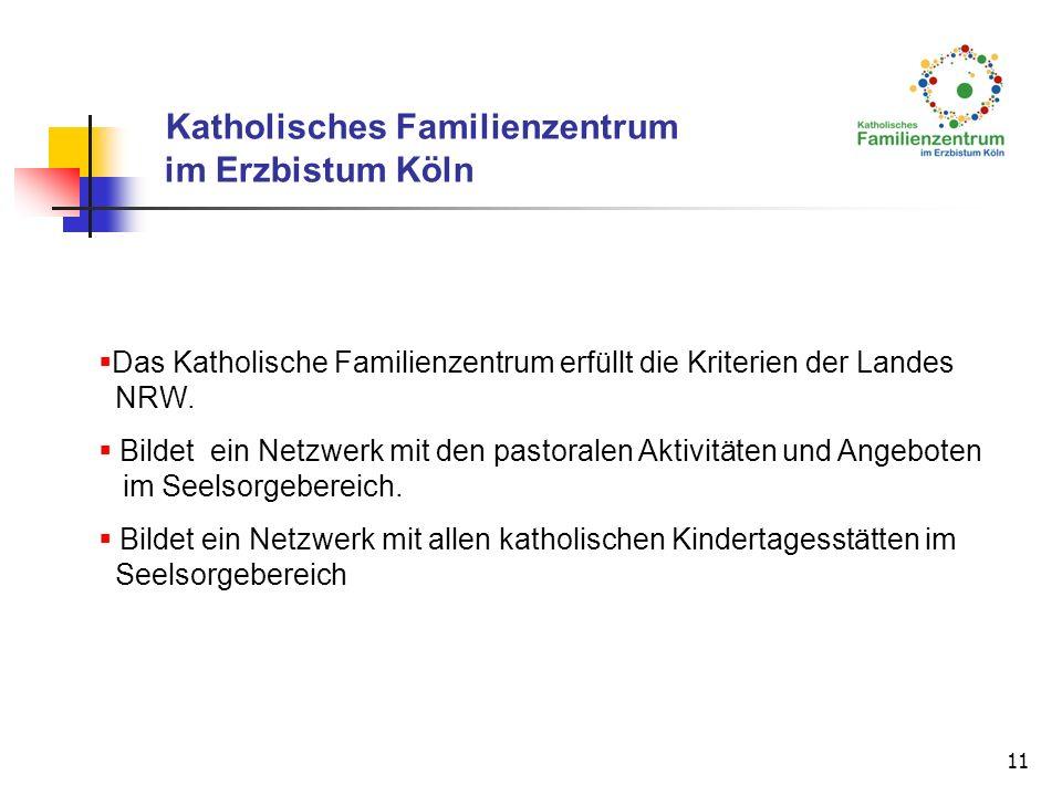 11 Katholisches Familienzentrum im Erzbistum Köln Das Katholische Familienzentrum erfüllt die Kriterien der Landes NRW. Bildet ein Netzwerk mit den pa