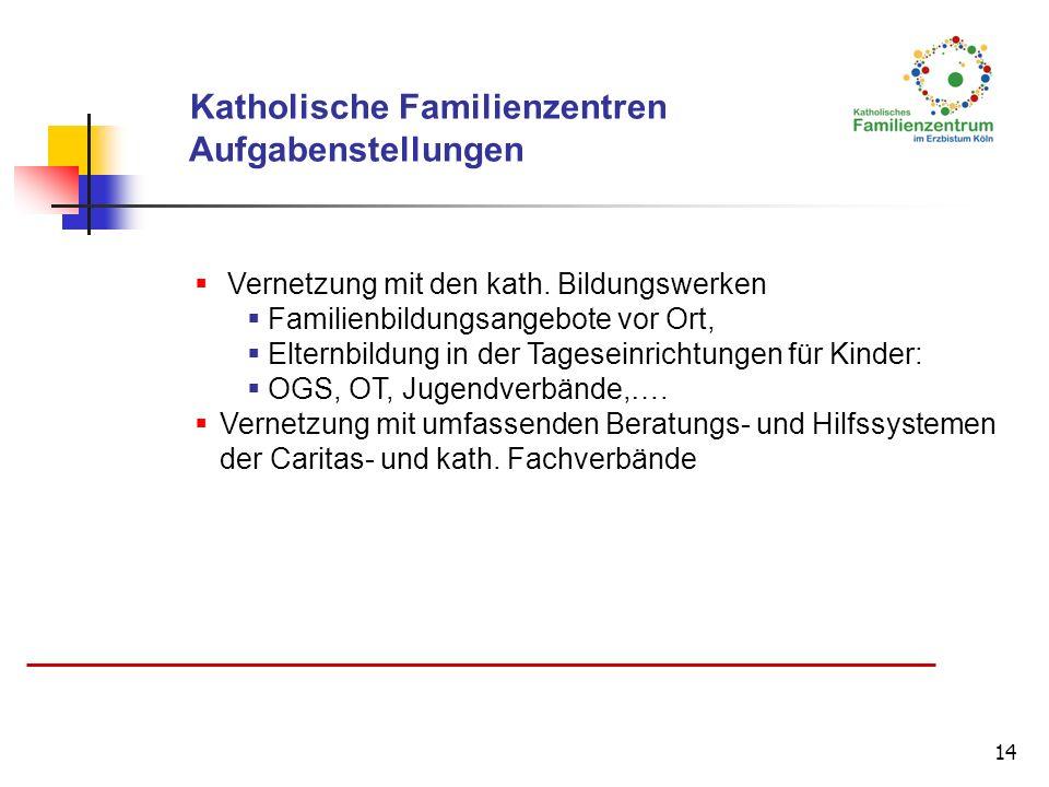 14 Katholische Familienzentren Aufgabenstellungen Vernetzung mit den kath. Bildungswerken Familienbildungsangebote vor Ort, Elternbildung in der Tages