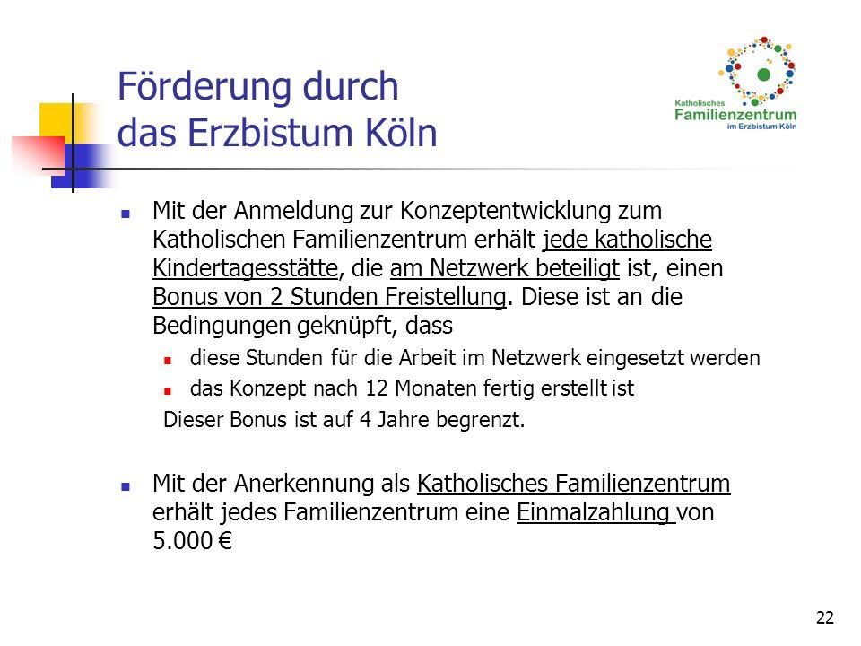 22 Förderung durch das Erzbistum Köln Mit der Anmeldung zur Konzeptentwicklung zum Katholischen Familienzentrum erhält jede katholische Kindertagesstä