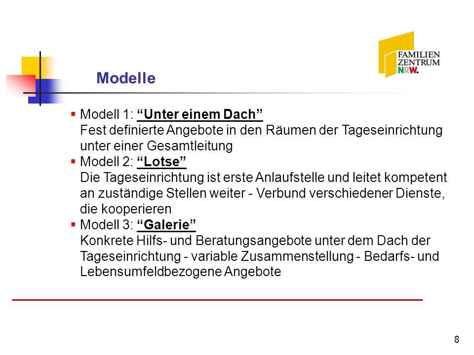 8 Modelle Modell 1: Unter einem Dach Fest definierte Angebote in den Räumen der Tageseinrichtung unter einer Gesamtleitung Modell 2: Lotse Die Tagesei