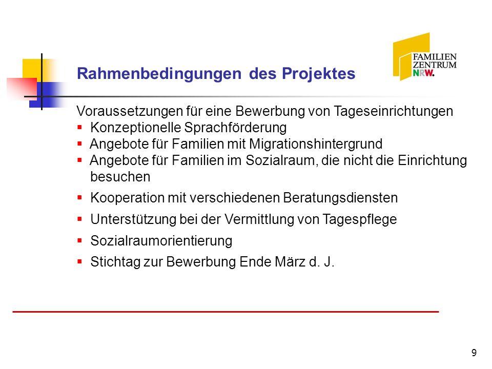 9 Rahmenbedingungen des Projektes Voraussetzungen für eine Bewerbung von Tageseinrichtungen Konzeptionelle Sprachförderung Angebote für Familien mit M