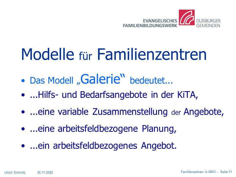 Modelle für Familienzentren Das Modell Galerie bedeutet......Hilfs- und Bedarfsangebote in der KiTA,...eine variable Zusammenstellung der Angebote,...
