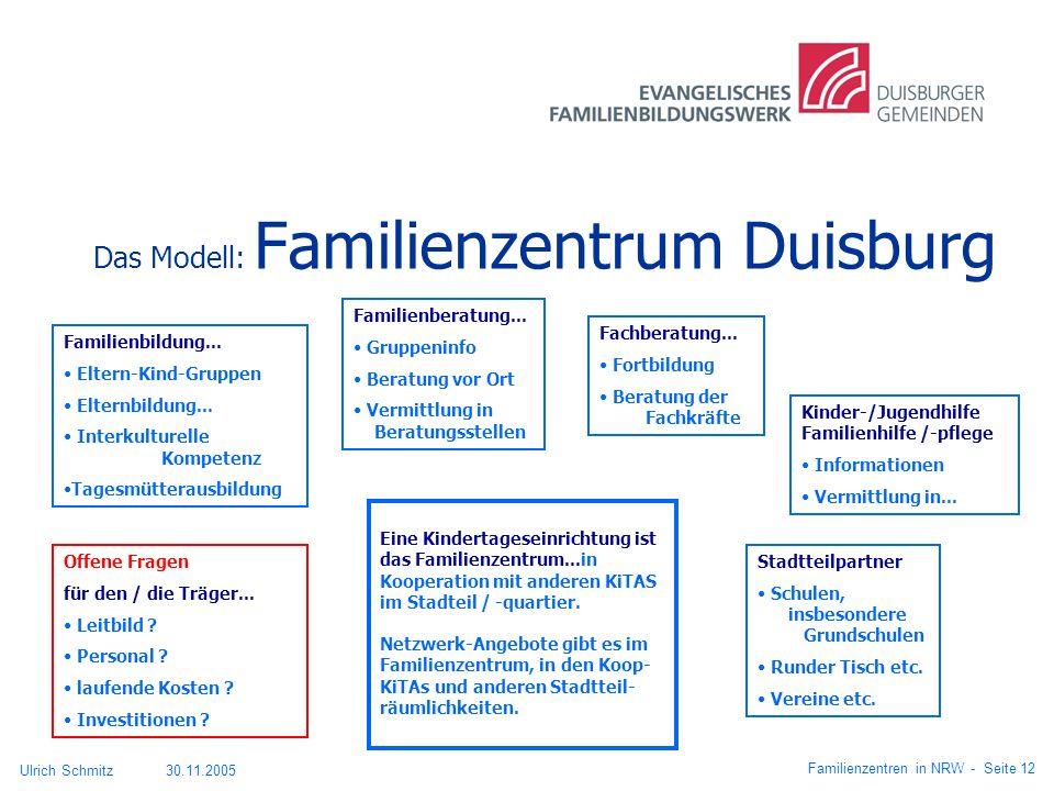 Das Modell: Familienzentrum Duisburg Eine Kindertageseinrichtung ist das Familienzentrum...in Kooperation mit anderen KiTAS im Stadteil / -quartier. N