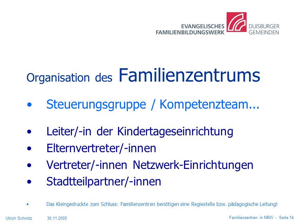 Organisation des Familienzentrums Steuerungsgruppe / Kompetenzteam... Leiter/-in der Kindertageseinrichtung Elternvertreter/-innen Vertreter/-innen Ne