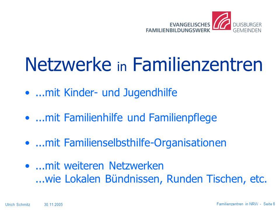 Netzwerke in Familienzentren...mit Kinder- und Jugendhilfe...mit Familienhilfe und Familienpflege...mit Familienselbsthilfe-Organisationen...mit weite