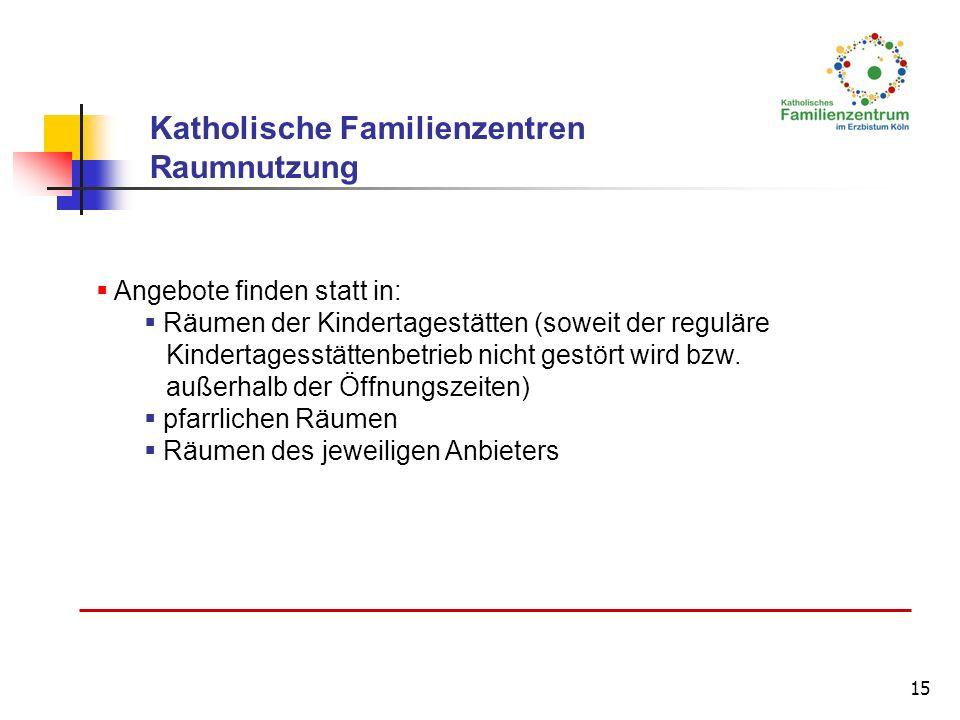 15 Angebote finden statt in: Räumen der Kindertagestätten (soweit der reguläre Kindertagesstättenbetrieb nicht gestört wird bzw. außerhalb der Öffnung