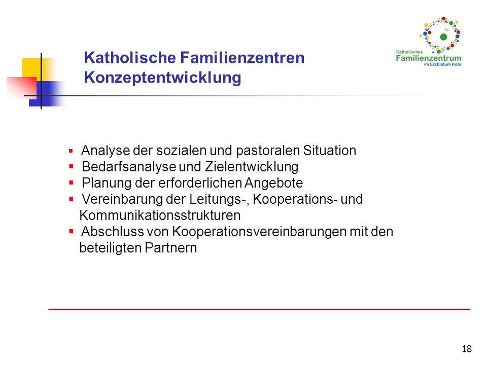 18 Analyse der sozialen und pastoralen Situation Bedarfsanalyse und Zielentwicklung Planung der erforderlichen Angebote Vereinbarung der Leitungs-, Ko