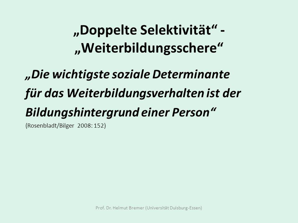 Die wichtigste soziale Determinante für das Weiterbildungsverhalten ist der Bildungshintergrund einer Person (Rosenbladt/Bilger 2008: 152) Prof. Dr. H
