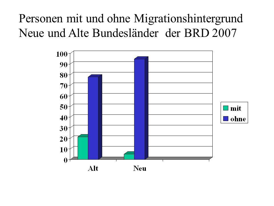 Personen mit und ohne Migrationshintergrund Neue und Alte Bundesländer der BRD 2007
