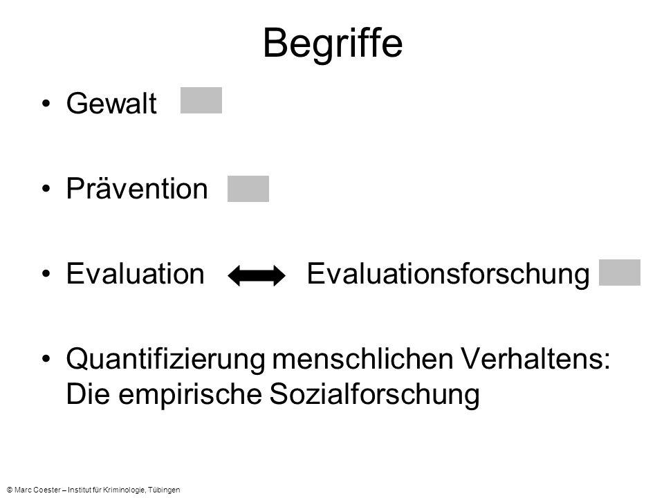 Begriffe Gewalt Prävention Evaluation Evaluationsforschung Quantifizierung menschlichen Verhaltens: Die empirische Sozialforschung © Marc Coester – Institut für Kriminologie, Tübingen