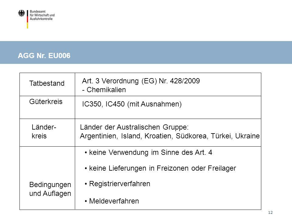 12 Tatbestand Güterkreis Länder- kreis Bedingungen und Auflagen Art.