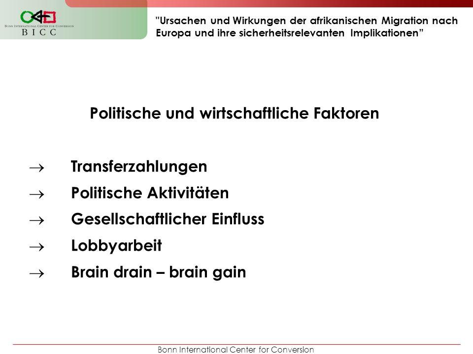 Bonn International Center for Conversion Ursachen und Wirkungen der afrikanischen Migration nach Europa und ihre sicherheitsrelevanten Implikationen Politische und wirtschaftliche Faktoren Transferzahlungen Politische Aktivitäten Gesellschaftlicher Einfluss Lobbyarbeit Brain drain – brain gain