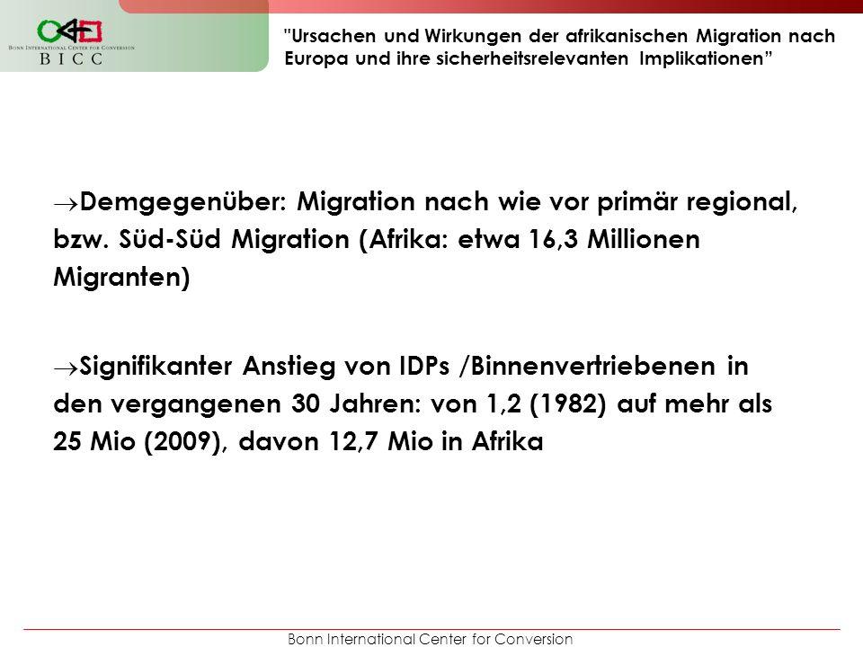 Bonn International Center for Conversion Ursachen und Wirkungen der afrikanischen Migration nach Europa und ihre sicherheitsrelevanten Implikationen Demgegenüber: Migration nach wie vor primär regional, bzw.