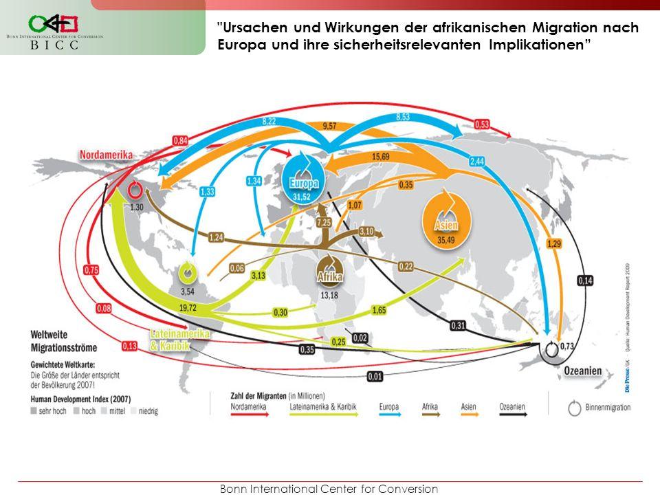Bonn International Center for Conversion Ursachen und Wirkungen der afrikanischen Migration nach Europa und ihre sicherheitsrelevanten Implikationen Ursachen für Migration: Push and Pull Faktoren Freiwillige vs.