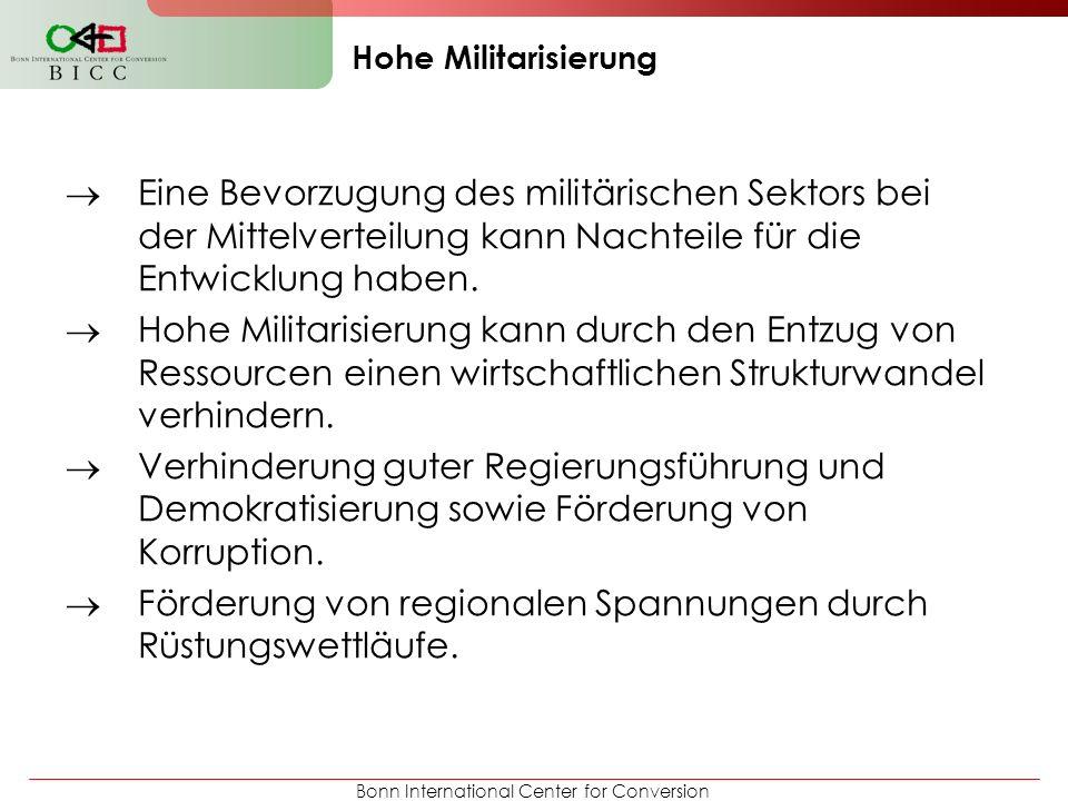 Bonn International Center for Conversion Hohe Militarisierung Eine Bevorzugung des militärischen Sektors bei der Mittelverteilung kann Nachteile für d