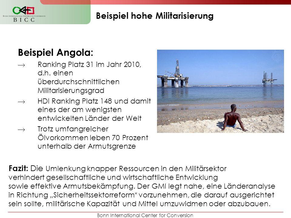 Bonn International Center for Conversion Beispiel hohe Militarisierung Beispiel Angola: Ranking Platz 31 im Jahr 2010, d.h. einen überdurchschnittlich
