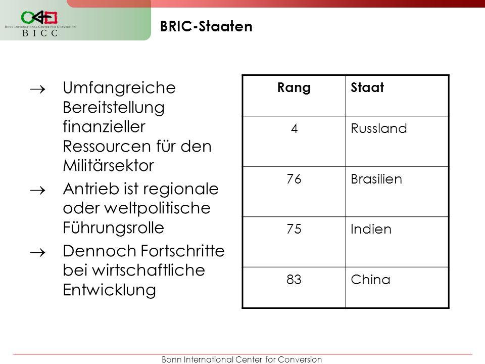 Bonn International Center for Conversion BRIC-Staaten Umfangreiche Bereitstellung finanzieller Ressourcen für den Militärsektor Antrieb ist regionale