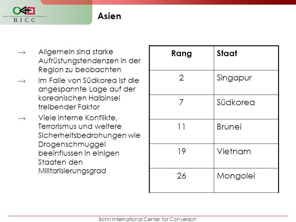 Bonn International Center for Conversion Asien Allgemein sind starke Aufrüstungstendenzen in der Region zu beobachten Im Falle von Südkorea ist die an