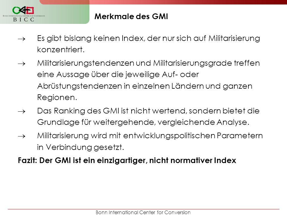 Bonn International Center for Conversion Es gibt bislang keinen Index, der nur sich auf Militarisierung konzentriert. Militarisierungstendenzen und Mi