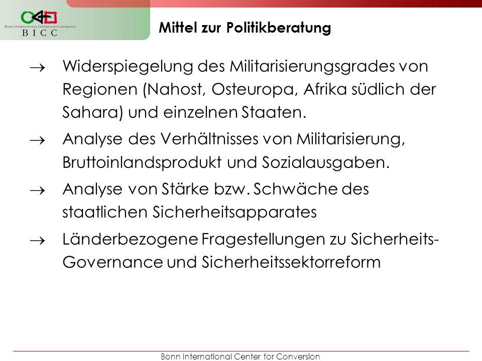 Bonn International Center for Conversion Widerspiegelung des Militarisierungsgrades von Regionen (Nahost, Osteuropa, Afrika südlich der Sahara) und ei