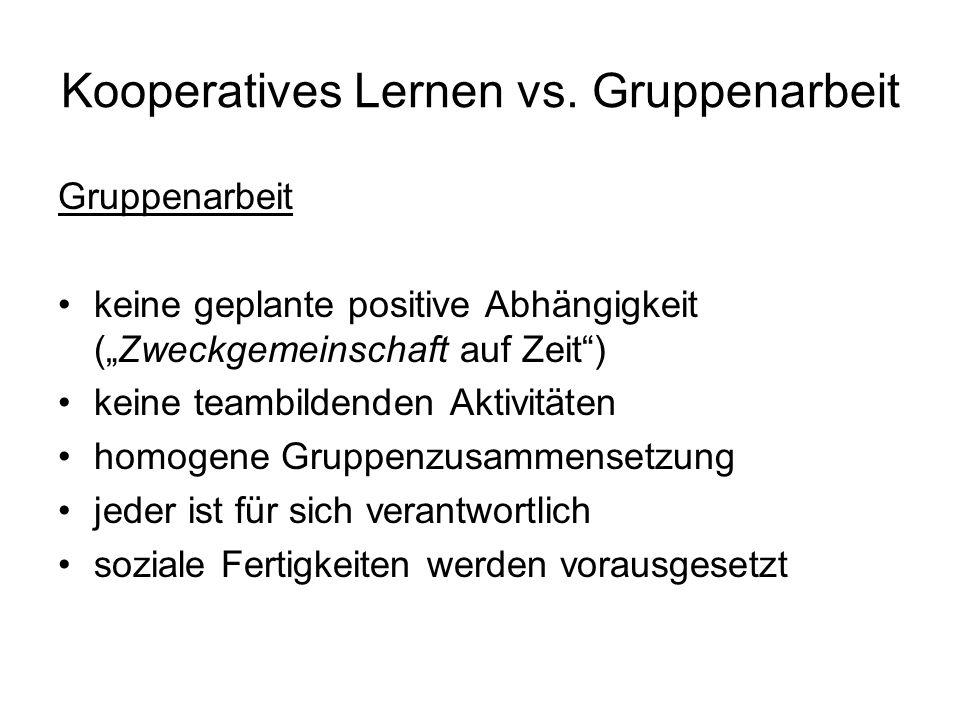 Kooperatives Lernen vs. Gruppenarbeit Gruppenarbeit keine geplante positive Abhängigkeit (Zweckgemeinschaft auf Zeit) keine teambildenden Aktivitäten