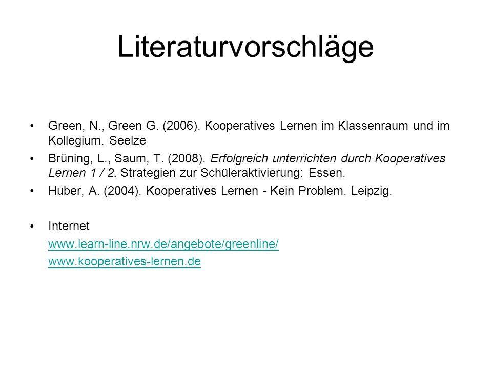 Literaturvorschläge Green, N., Green G. (2006). Kooperatives Lernen im Klassenraum und im Kollegium. Seelze Brüning, L., Saum, T. (2008). Erfolgreich