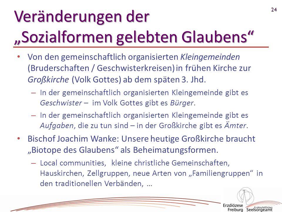 24 Veränderungen der Sozialformen gelebten Glaubens Von den gemeinschaftlich organisierten Kleingemeinden (Bruderschaften / Geschwisterkreisen) in frü