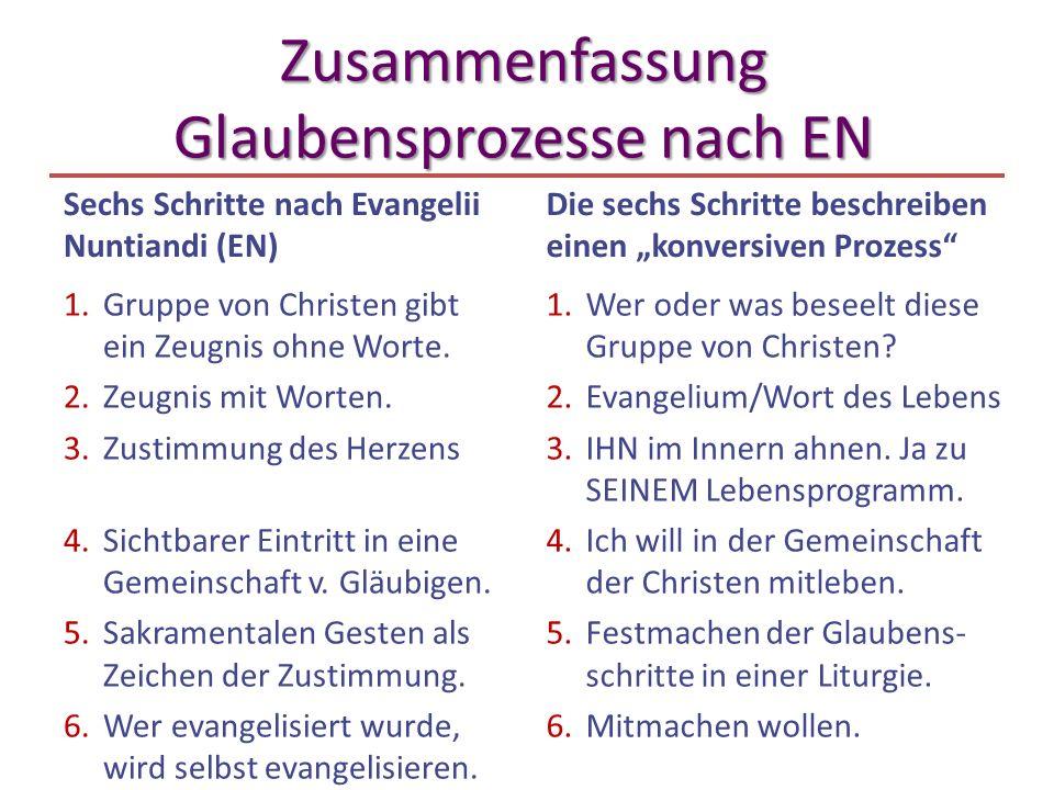 Zusammenfassung Glaubensprozesse nach EN Sechs Schritte nach Evangelii Nuntiandi (EN) 1.Gruppe von Christen gibt ein Zeugnis ohne Worte. 2.Zeugnis mit