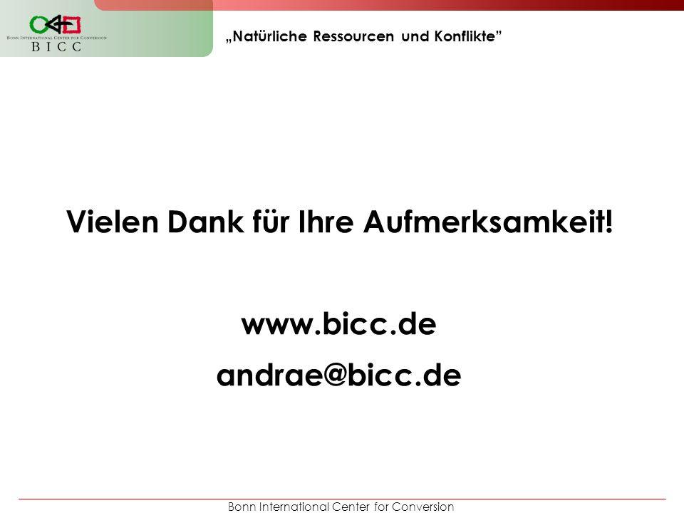 Bonn International Center for Conversion Natürliche Ressourcen und Konflikte Vielen Dank für Ihre Aufmerksamkeit! www.bicc.de andrae@bicc.de
