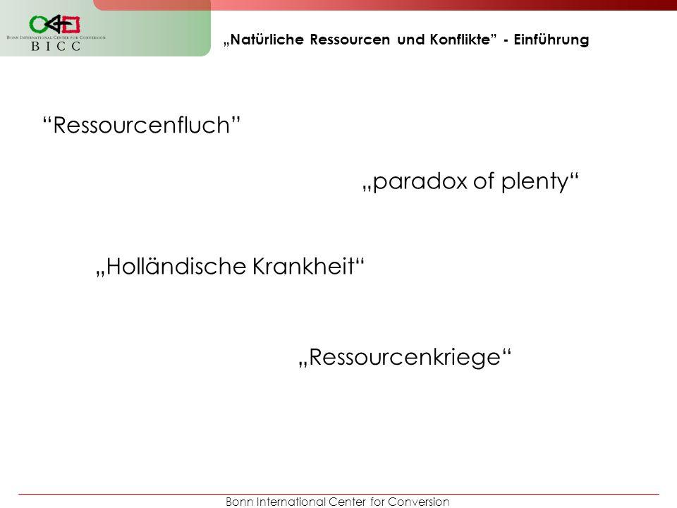 Bonn International Center for Conversion Natürliche Ressourcen und Konflikte - Einführung Ressourcenfluch paradox of plenty Ressourcenkriege Holländis