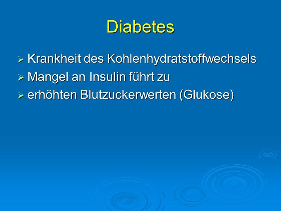 Diabetes Krankheit des Kohlenhydratstoffwechsels Krankheit des Kohlenhydratstoffwechsels Mangel an Insulin führt zu Mangel an Insulin führt zu erhöhte