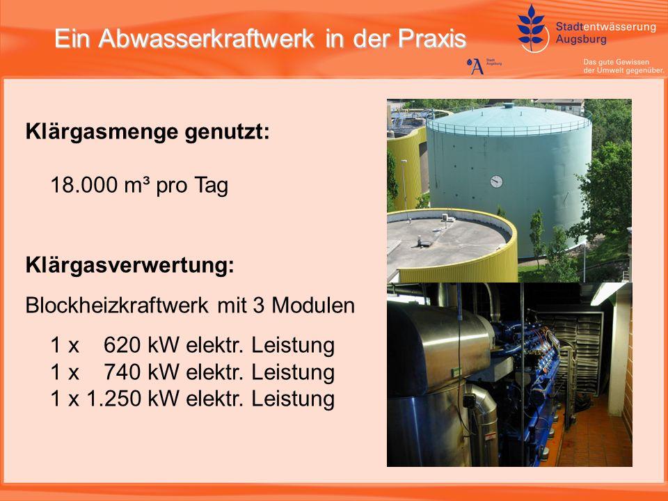 Klärgasmenge genutzt: 18.000 m³ pro Tag Klärgasverwertung: Blockheizkraftwerk mit 3 Modulen 1 x 620 kW elektr.