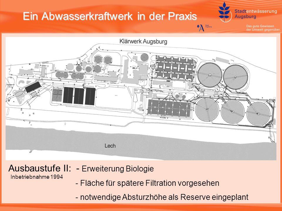 Ein Abwasserkraftwerk in der Praxis Ausbaustufe II: - Erweiterung Biologie - Fläche für spätere Filtration vorgesehen - notwendige Absturzhöhe als Reserve eingeplant Inbetriebnahme 1994