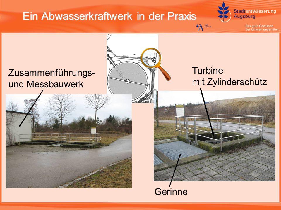 Ein Abwasserkraftwerk in der Praxis Zusammenführungs- und Messbauwerk Gerinne Turbine mit Zylinderschütz