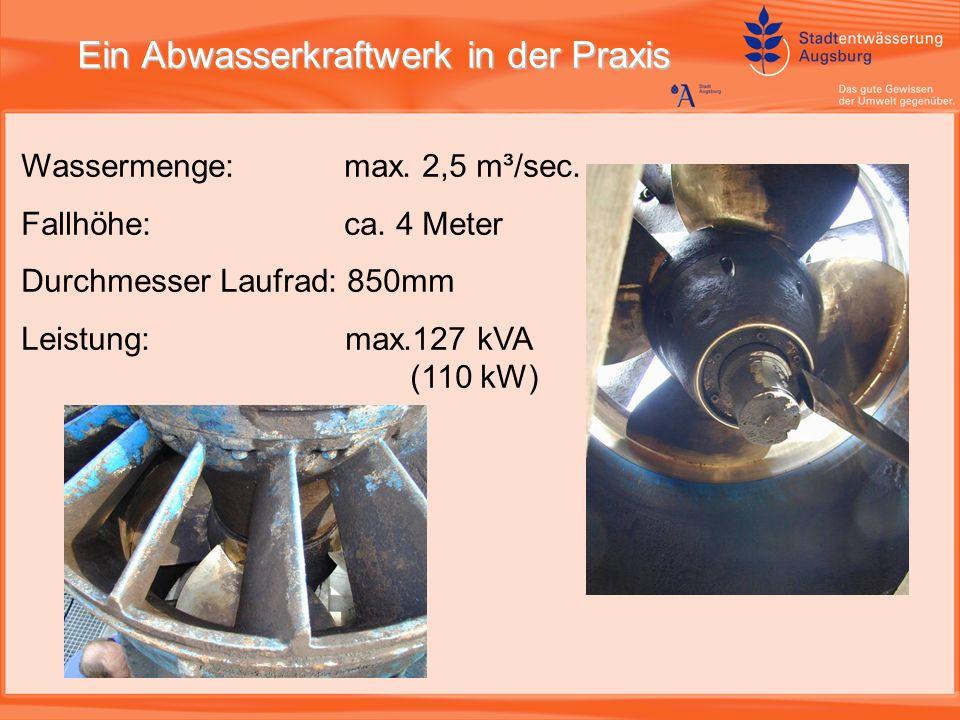 Ein Abwasserkraftwerk in der Praxis Wassermenge: max.