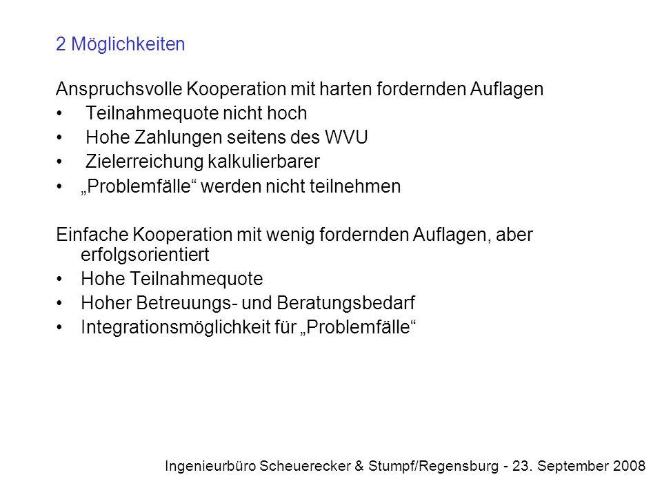 Bestimmungen zur Produktionstechnik Ingenieurbüro Scheuerecker & Stumpf/Regensburg - 23. September 2008 Sehr viele Maßnahmen mit Auswirkungen bekannt