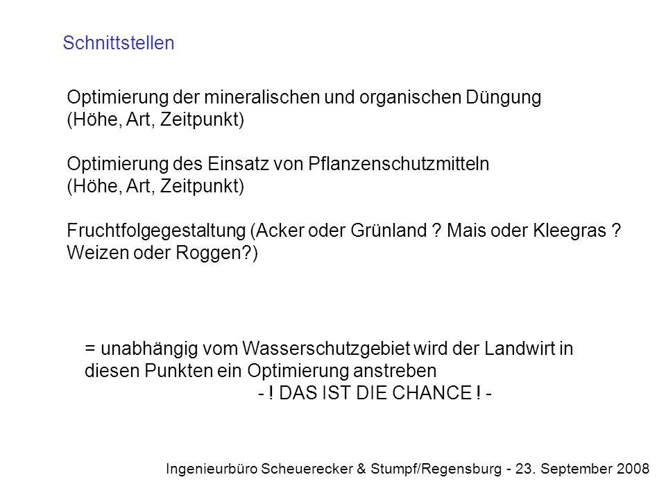 Ingenieurbüro Scheuerecker & Stumpf/Regensburg - 23. September 2008 Was bedeutet ein Wasserschutzgebiet für einen Landwirt ? Nutzungsauflagen (org. Dü