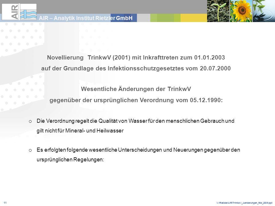 V:/Rietzler/AIR/TrinkwV_Aenderungen_Mai_2009.ppt AIR – Analytik Institut Rietzler GmbH 11 Novellierung TrinkwV (2001) mit Inkrafttreten zum 01.01.2003
